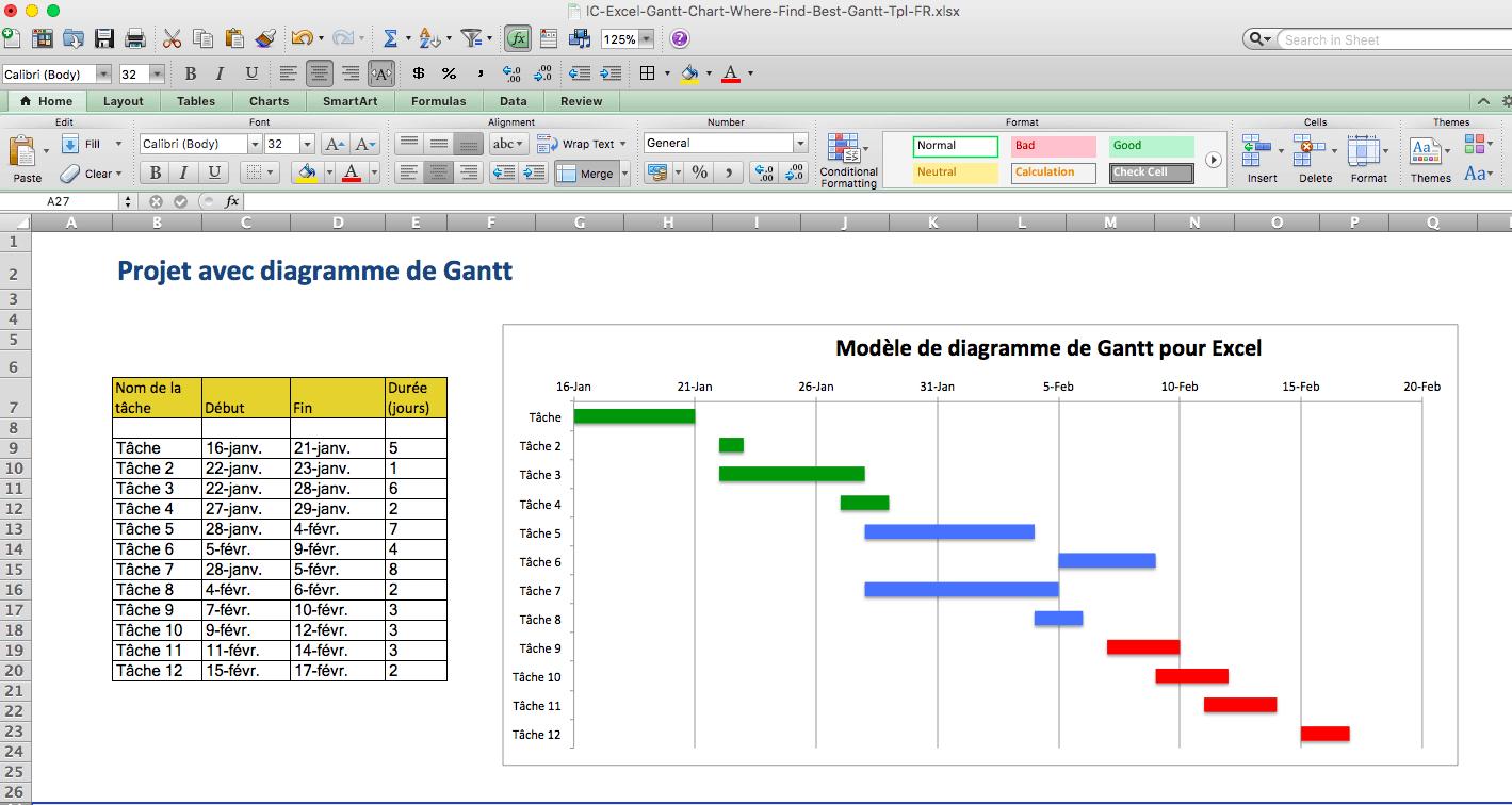 Utilisez Ce Mod U00e8le Gratuit De Diagramme De Gantt