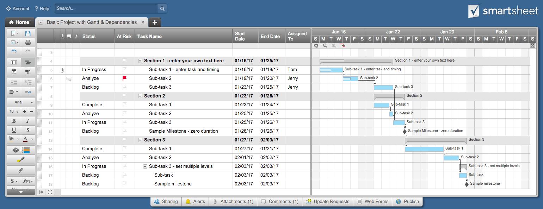 Projekte mit Gantt-Diagramm in Smartsheet