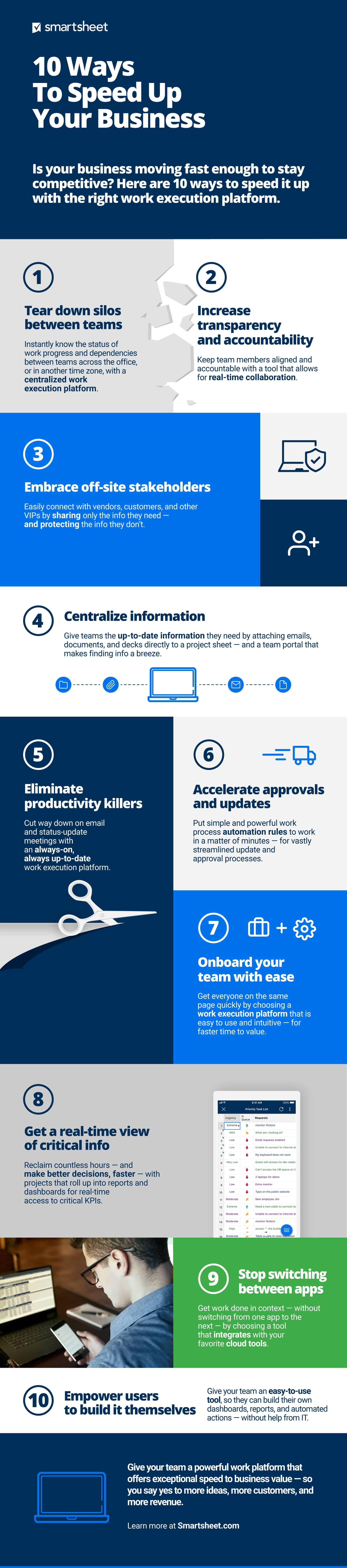 Ten Ways to Speed Business