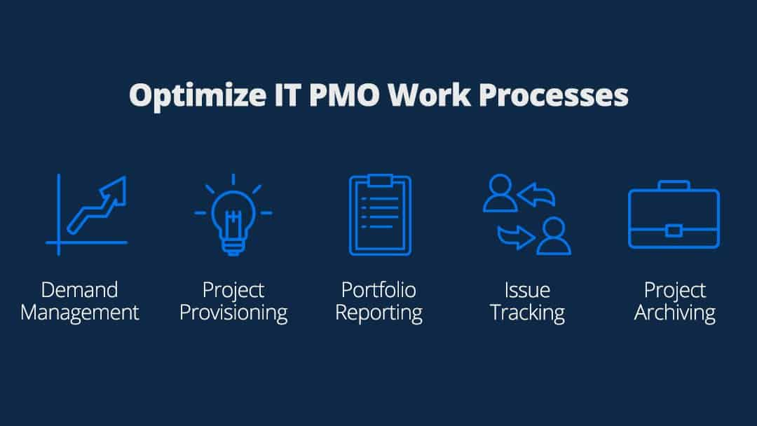 IT PMO Work Processes