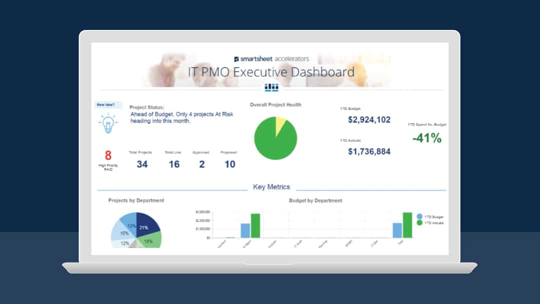 IT PMO Executive Dashboard