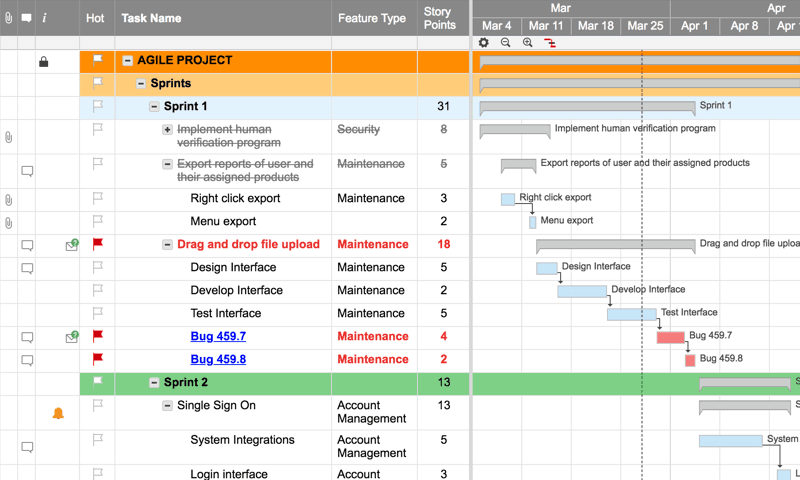 Agile Project with Gantt