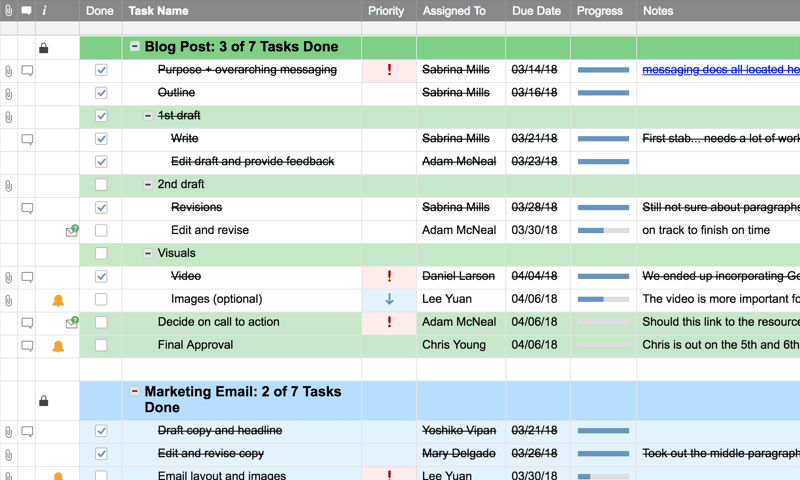 free project management templates smartsheet