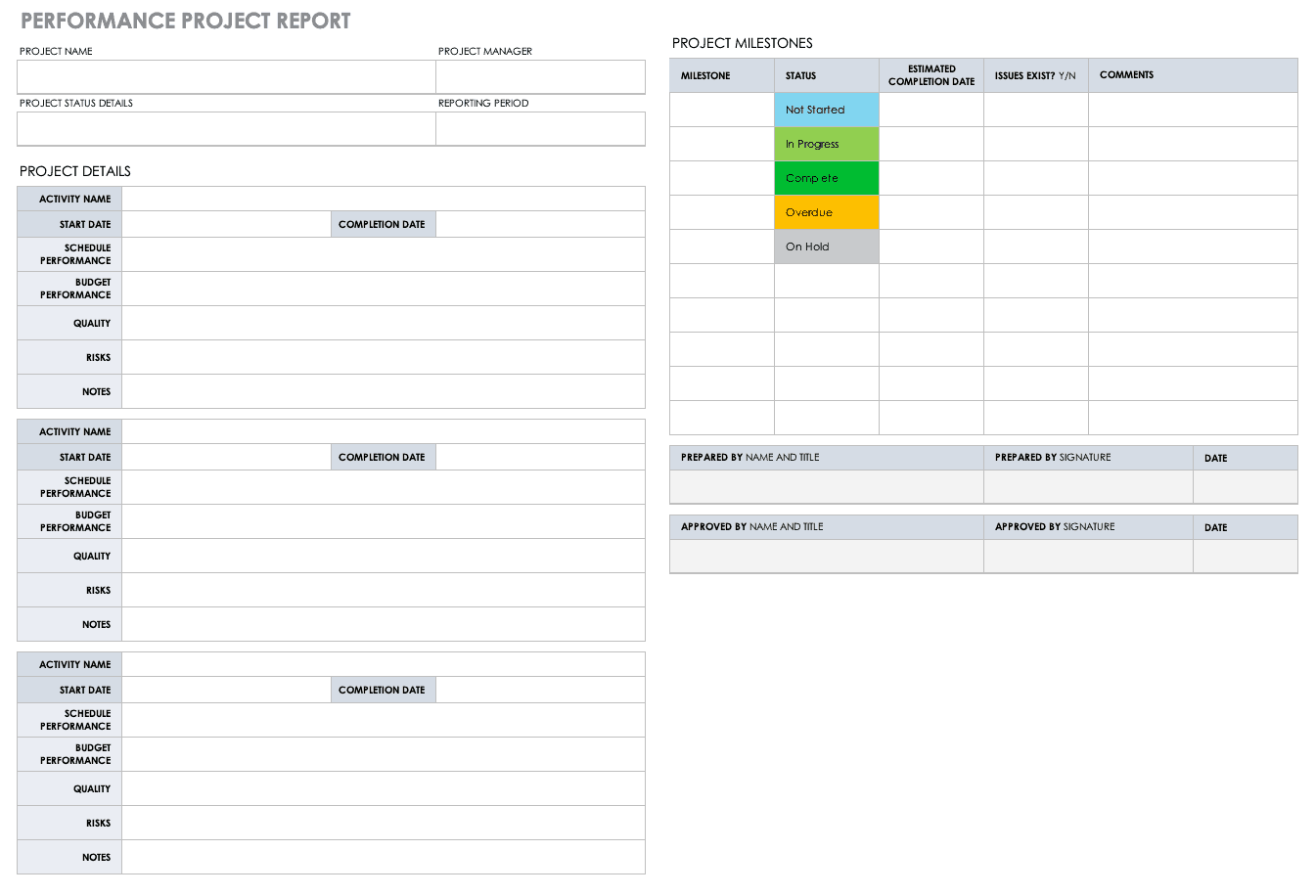 Free Project Report Templates Smartsheet