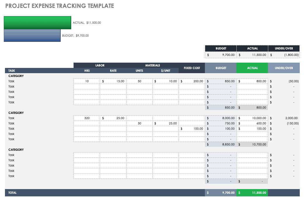 Project Expense Tracking Template