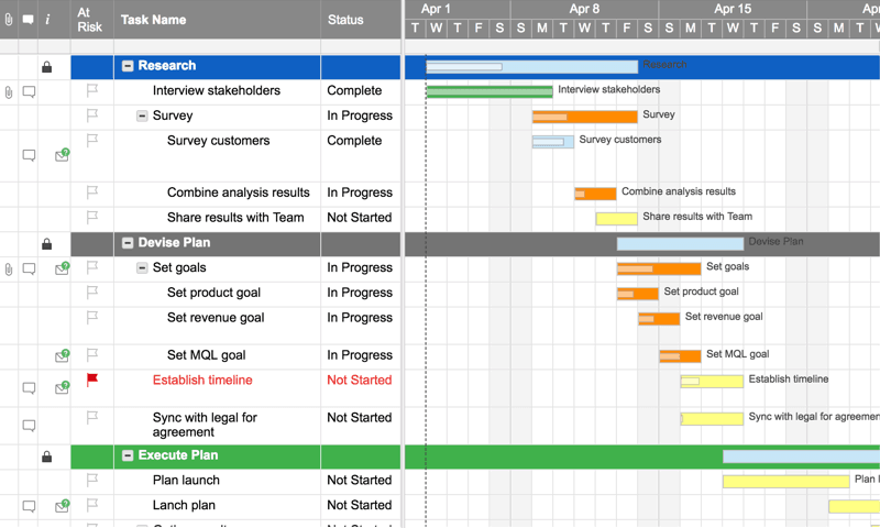 Project with Gantt Timeline