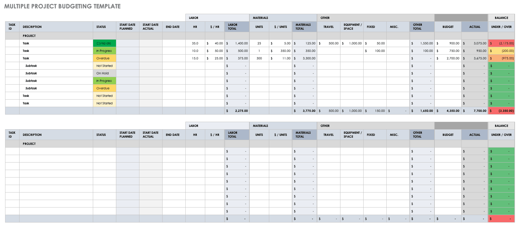 Multiple Project Budgeting Template