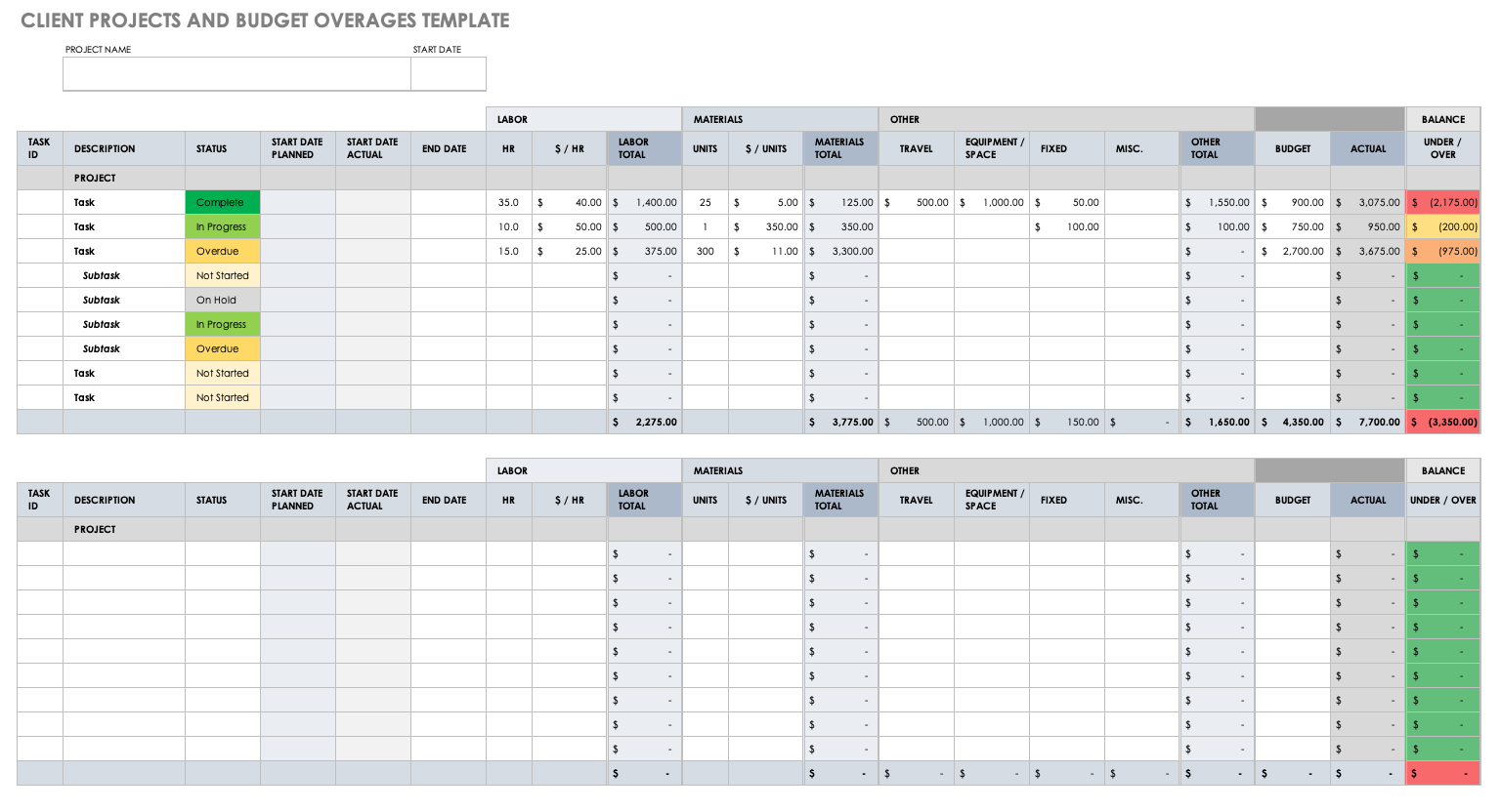 Free Year End Report Templates  Smartsheet For Monthly Productivity Report Template