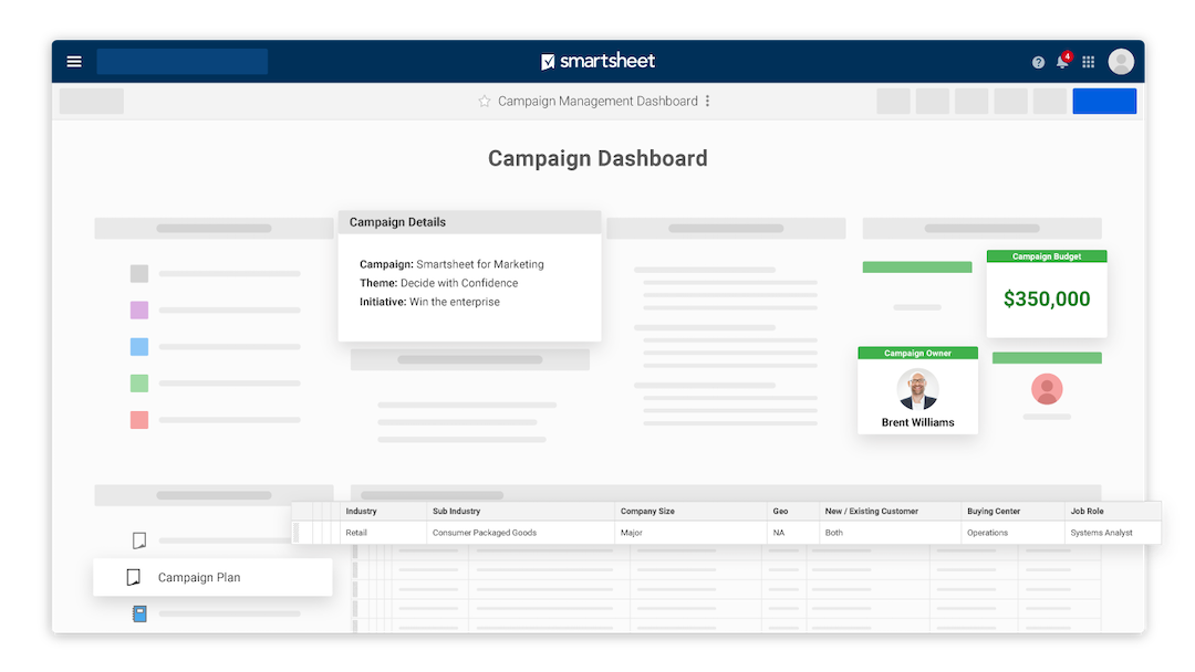 Marketing campaign management dashboard in Smartsheet