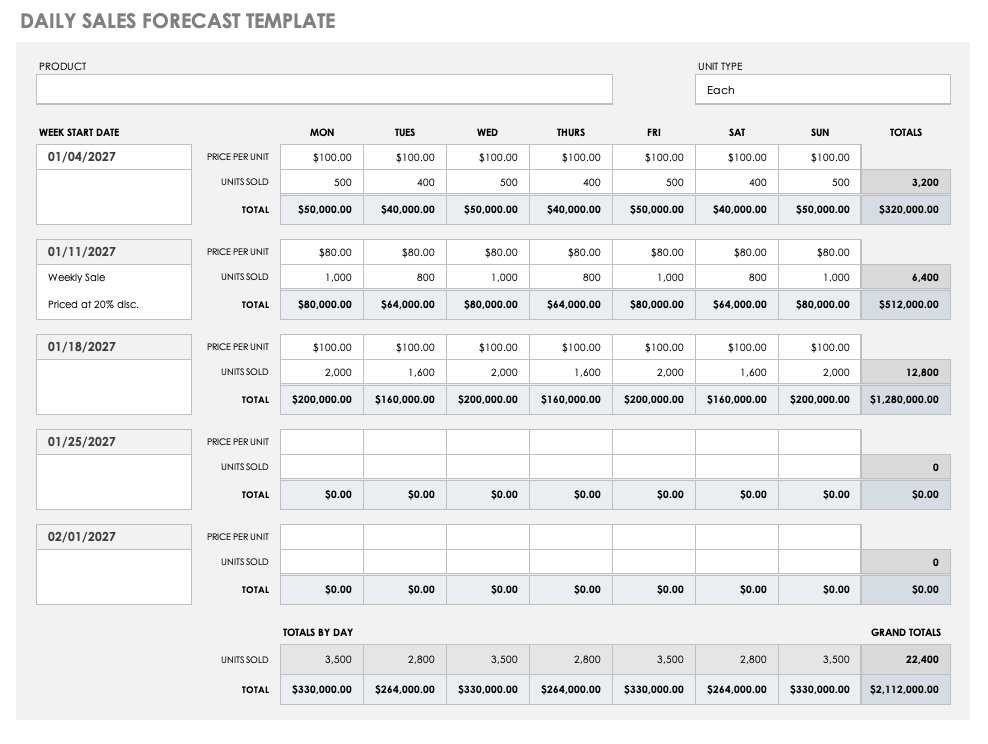 Sales Projection Excel Template from www.smartsheet.com