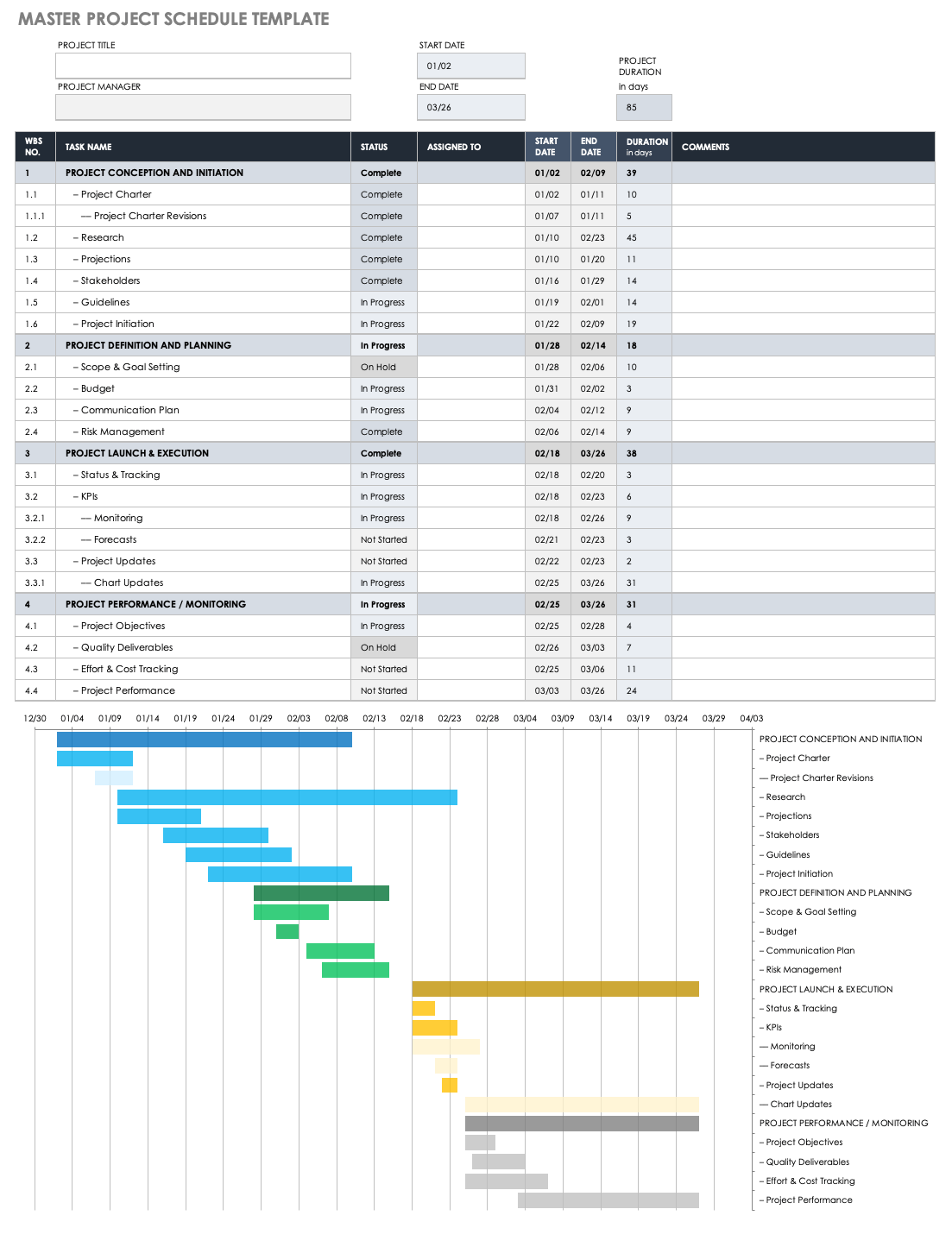 Free Project Schedule Templates Smartsheet
