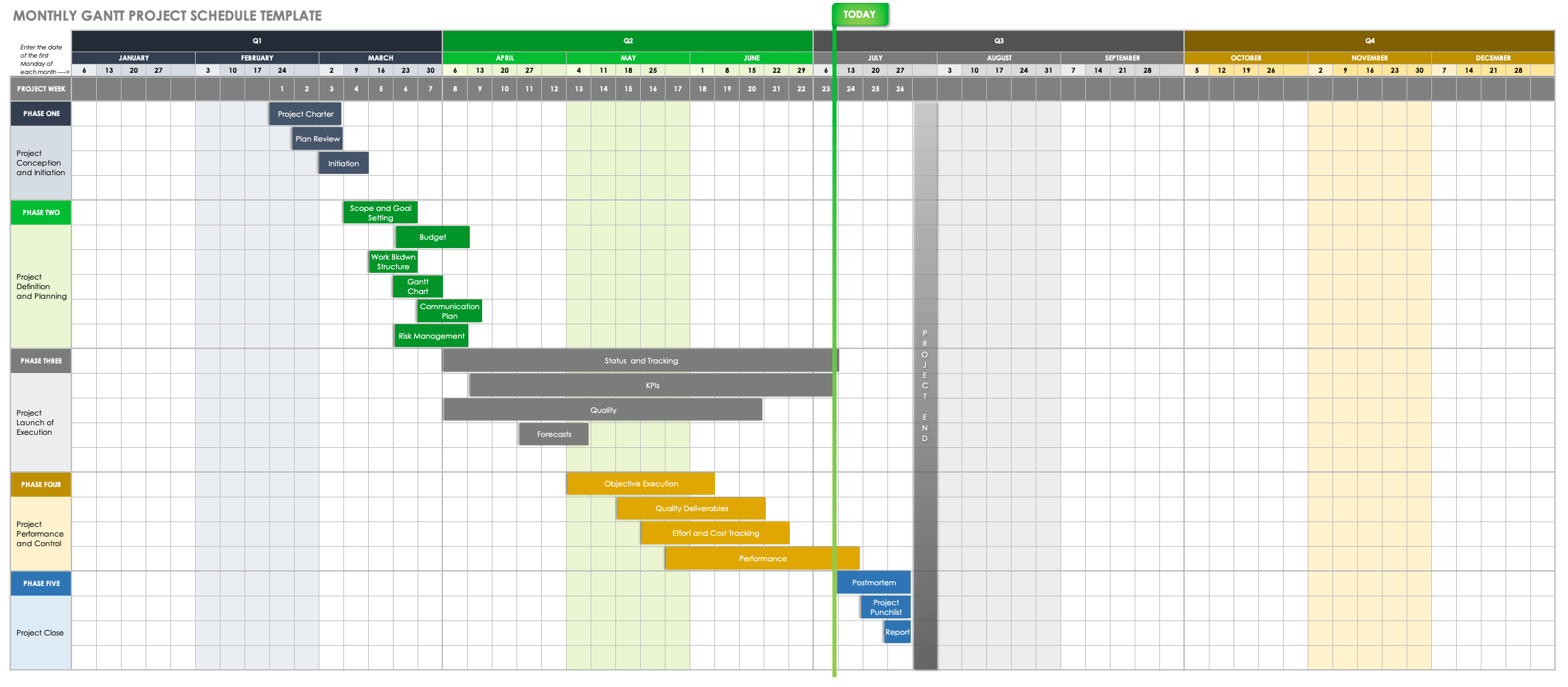 Free Project Schedule Templates Smartsheet