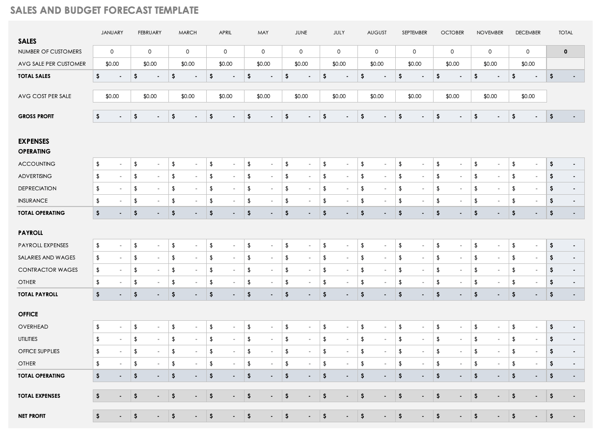 Sales and Budget Forecast Template