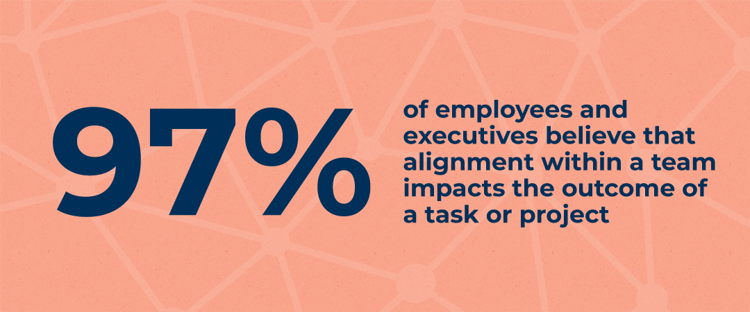 Alignment within a team impacts the outcome of a task or project