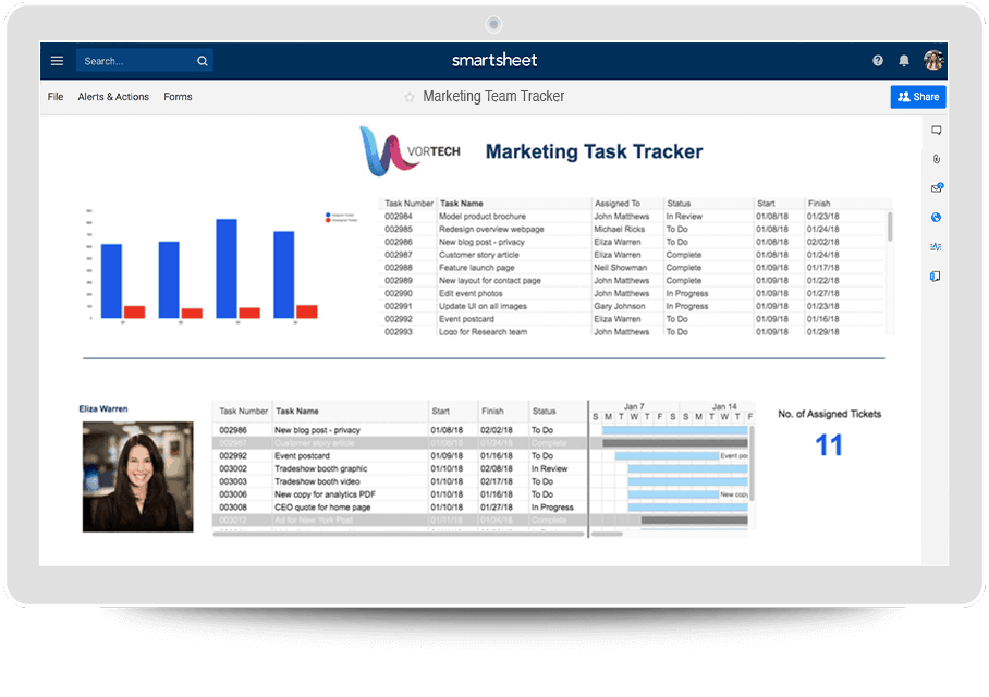 Marketing Campaigns Dashboard