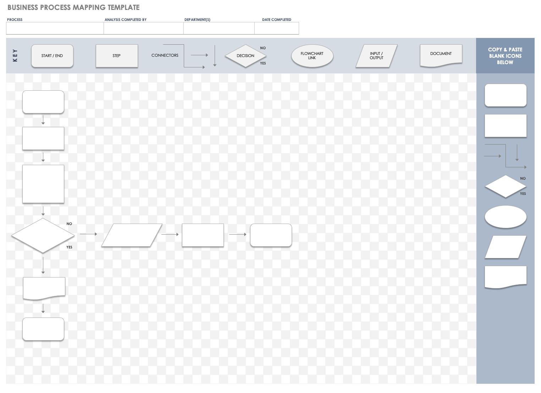 Process Chart Template from www.smartsheet.com