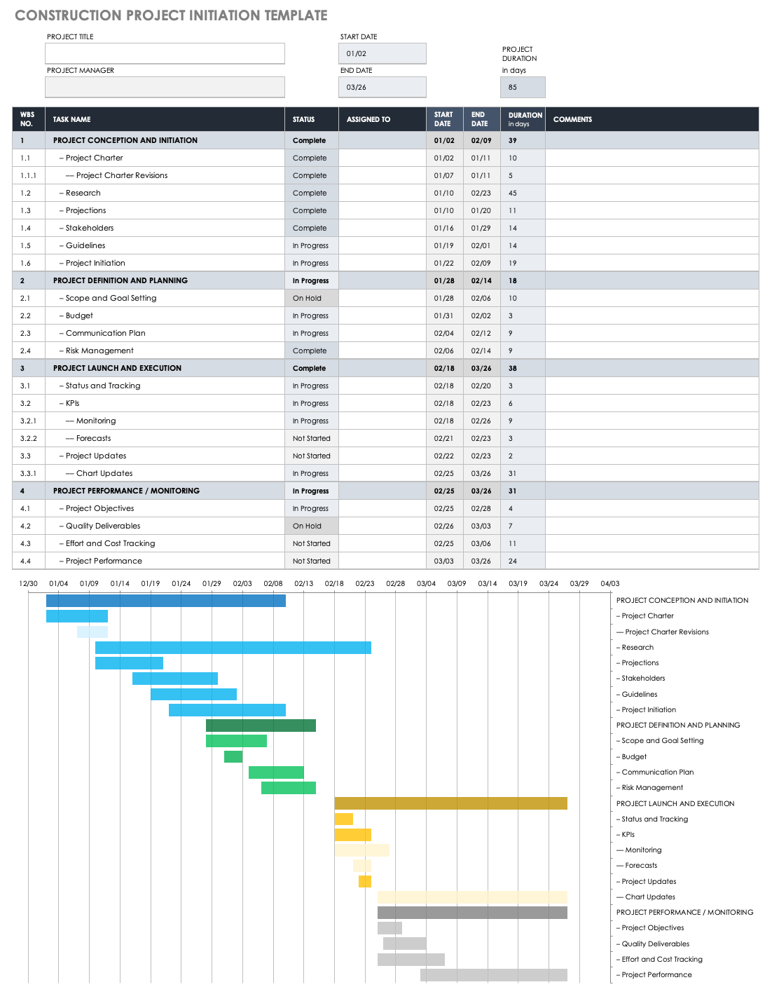Project Initiation Document Template from www.smartsheet.com