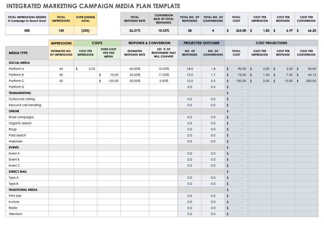 Free Marketing Campaign Templates Smartsheet