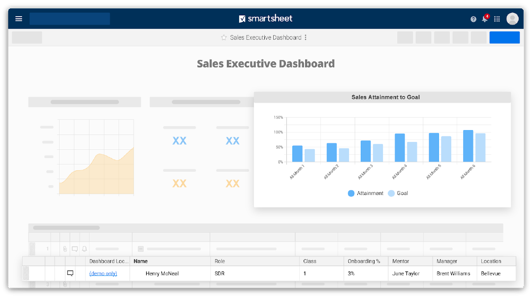 An image of a sales executive dashboard with charts and graphs