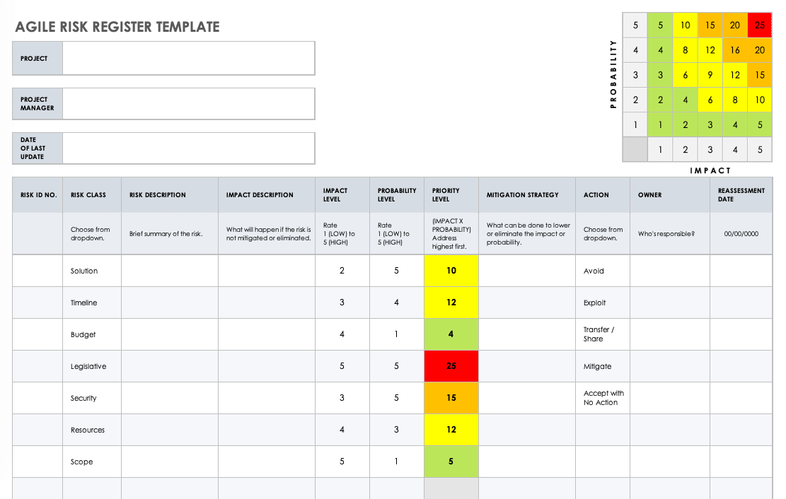 Agile Risk Register Template