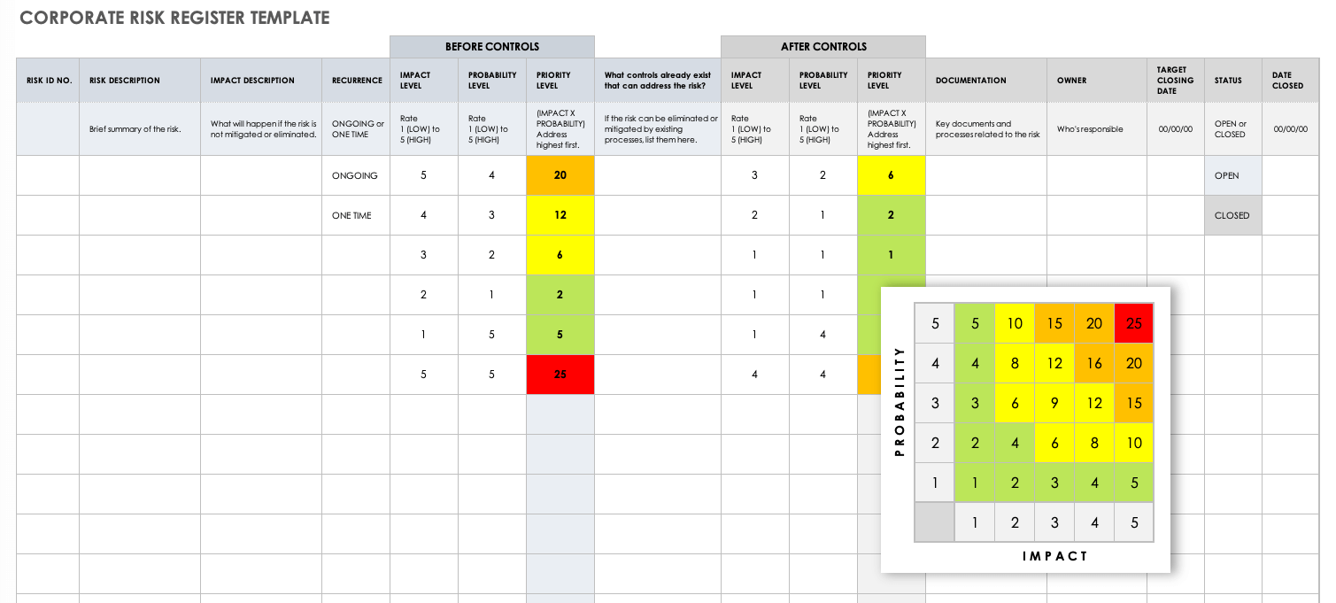Corporate Risk Register Template