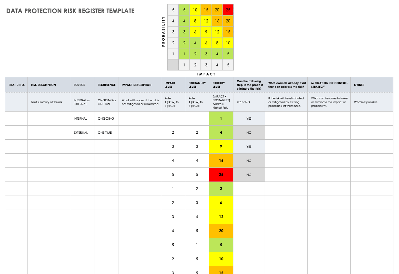 Data Protection Risk Register Template