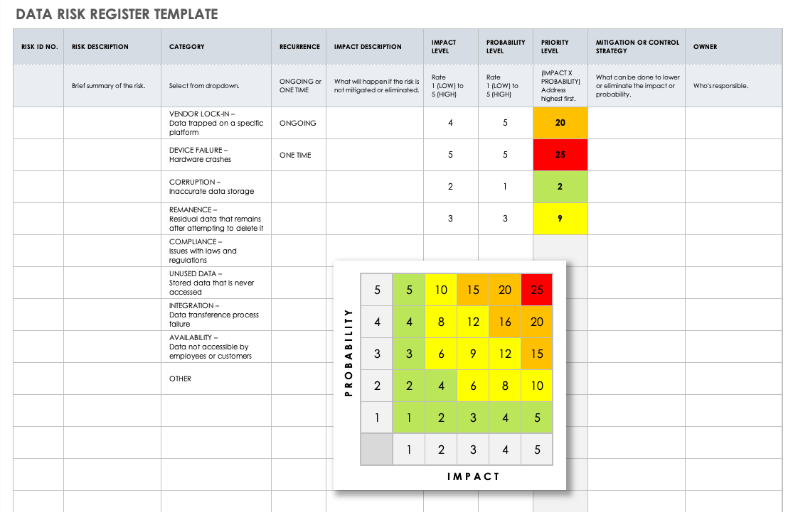 Data Risk Register Template