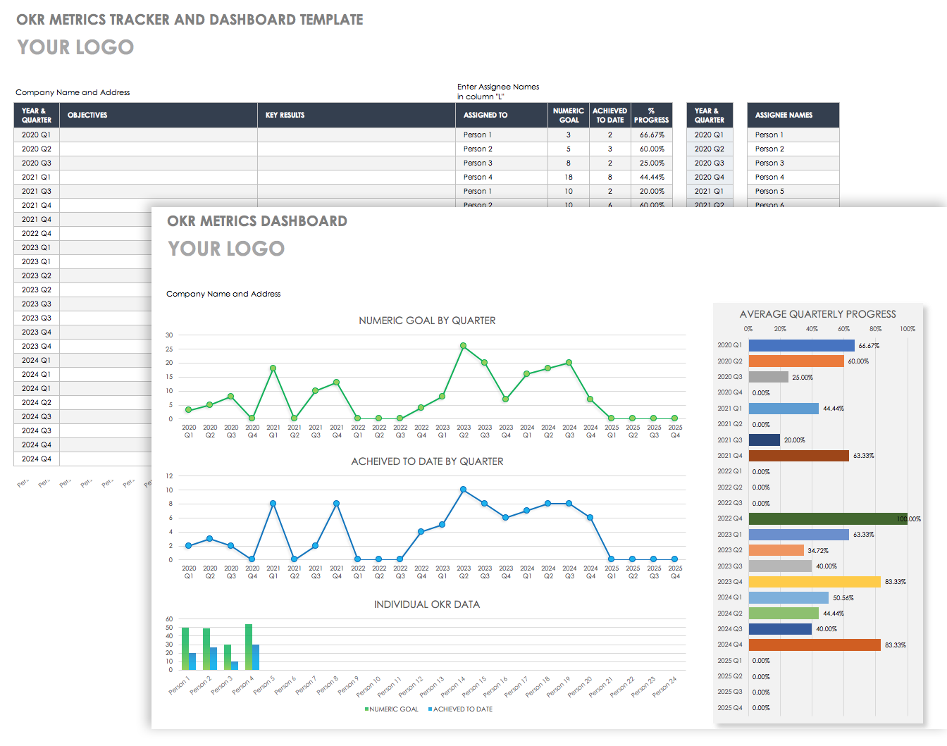 OKR Metrics Tracker And Dashboard Template