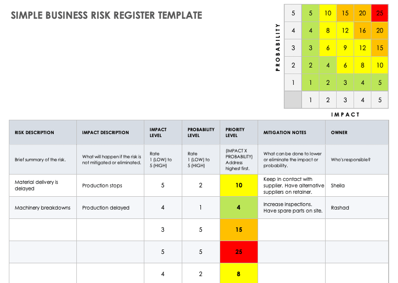 Simple Business Risk Register Template