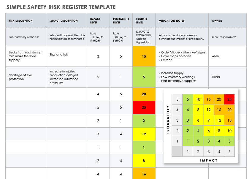Free Risk Register Templates Smartsheet