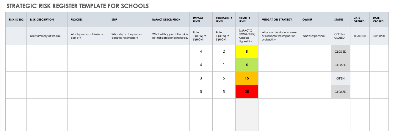 Strategic Risk Register Template for Schools