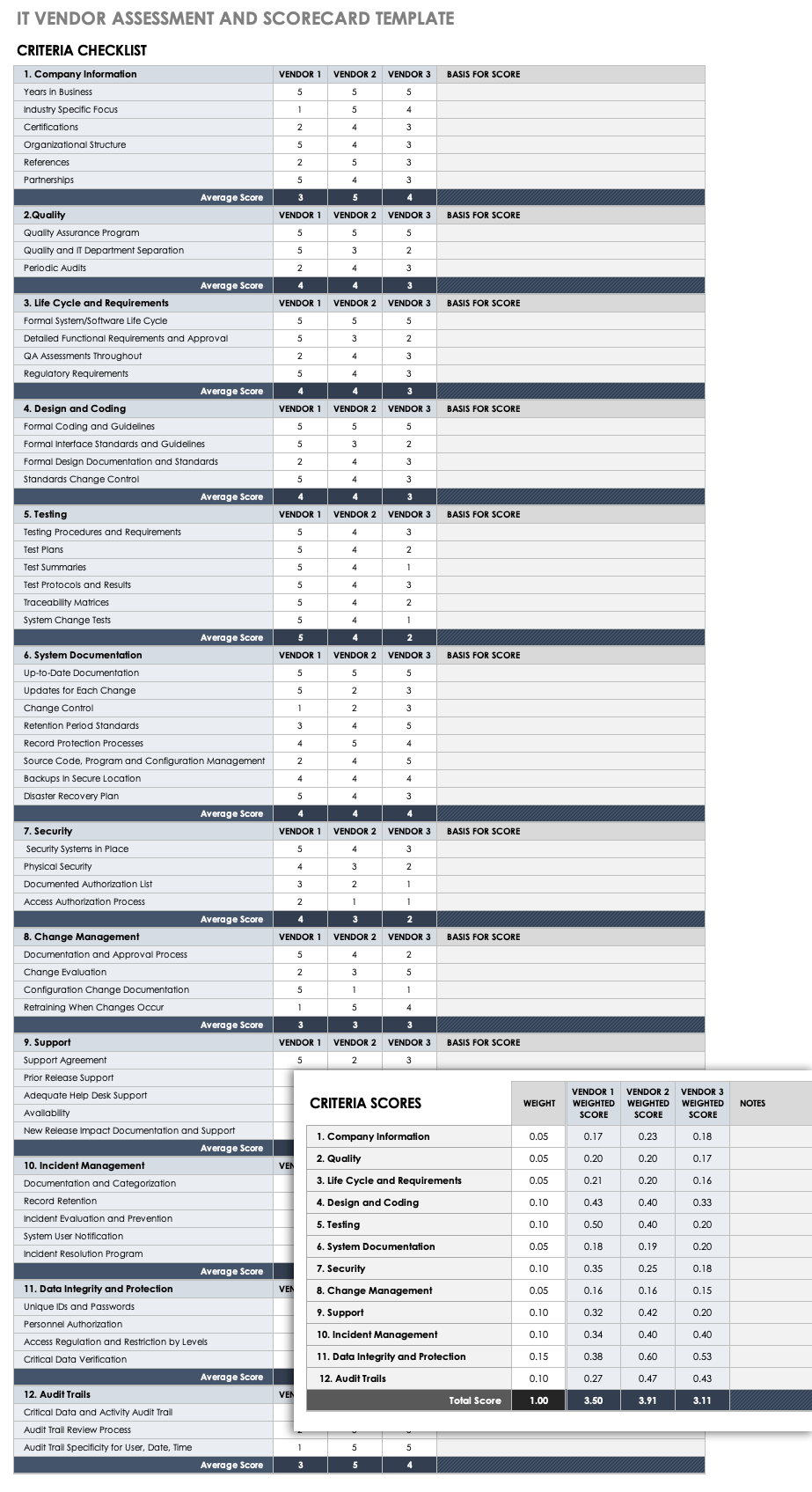 Vendor Scorecard Template Xls from www.smartsheet.com