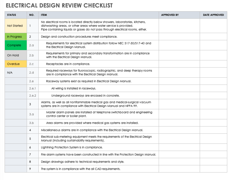 Free Design Review Checklists Smartsheet