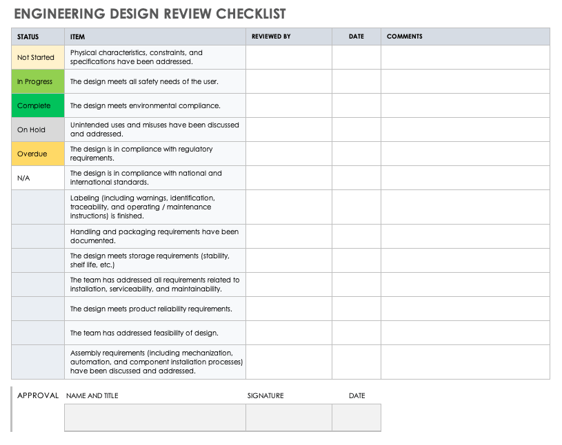 Managementbewertung Nach Iso 9001 2015 Gliederung