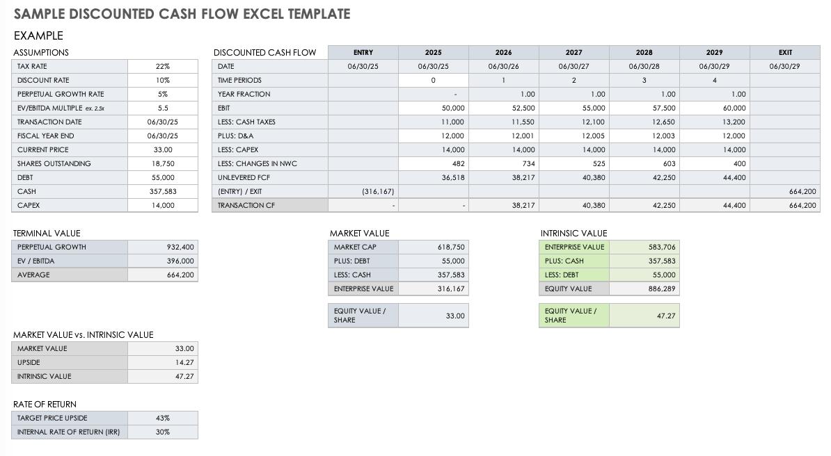 Free Discounted Cash Flow Templates Smartsheet