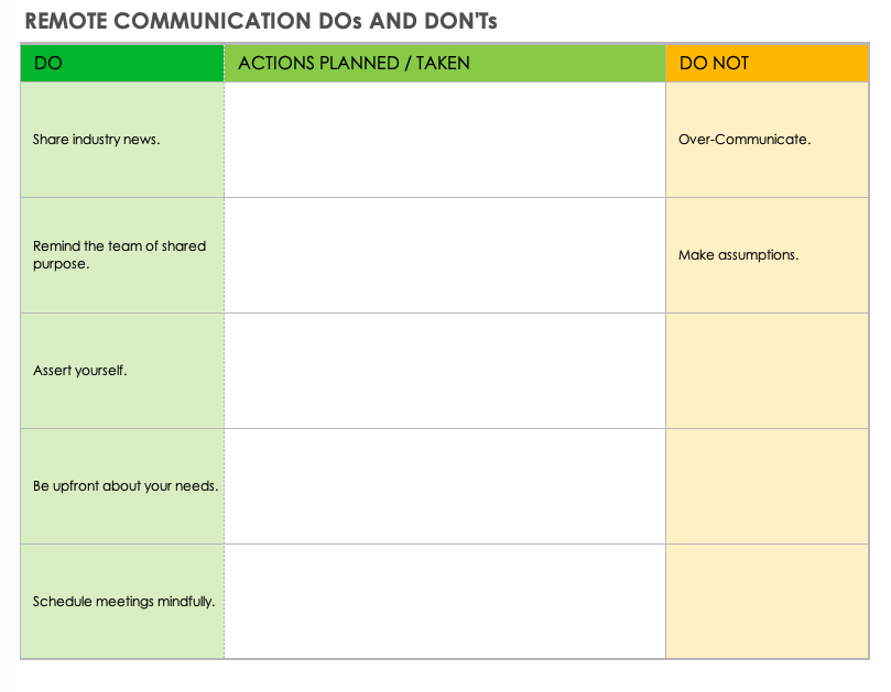 Remote Communication Dos and Donts Chart