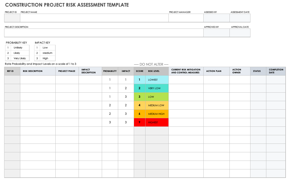 21+ Free Risk Assessment Forms  Smartsheet Intended For Property Condition Assessment Report Template