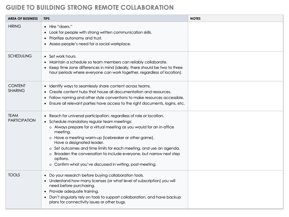 Guide to Building Strong Remote Collaboration