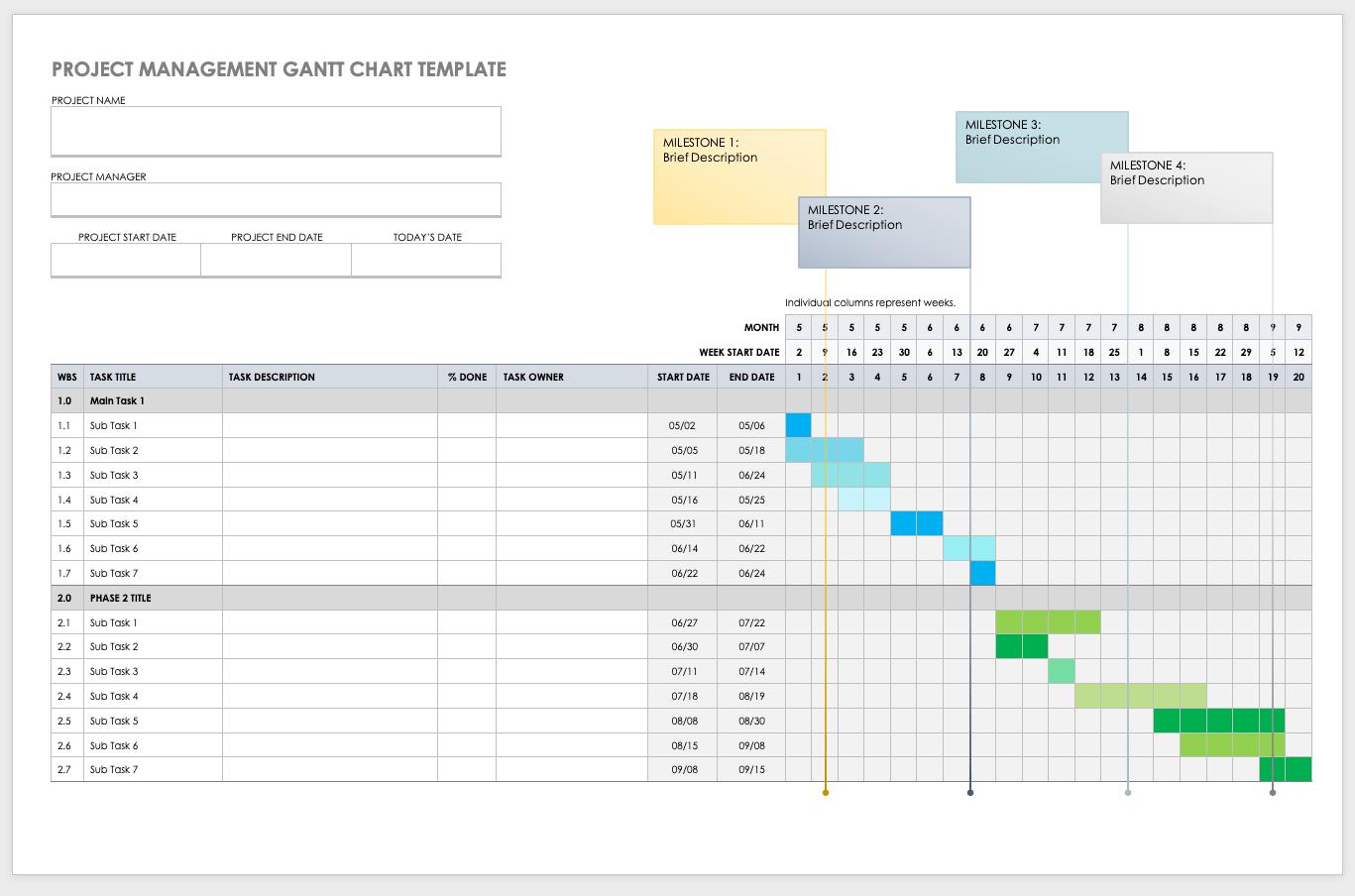 Free Gantt Chart Templates In Ms Word Smartshee