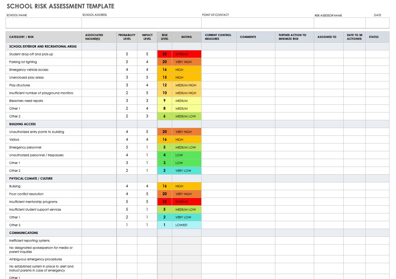 30+ Free Risk Assessment Forms   Smartsheet