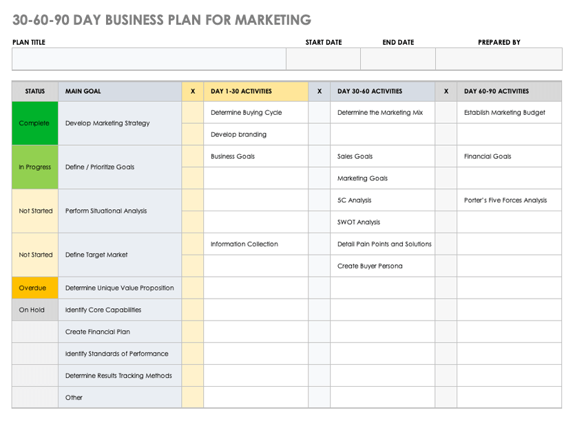 90 business plan andrew neil burgess thesis