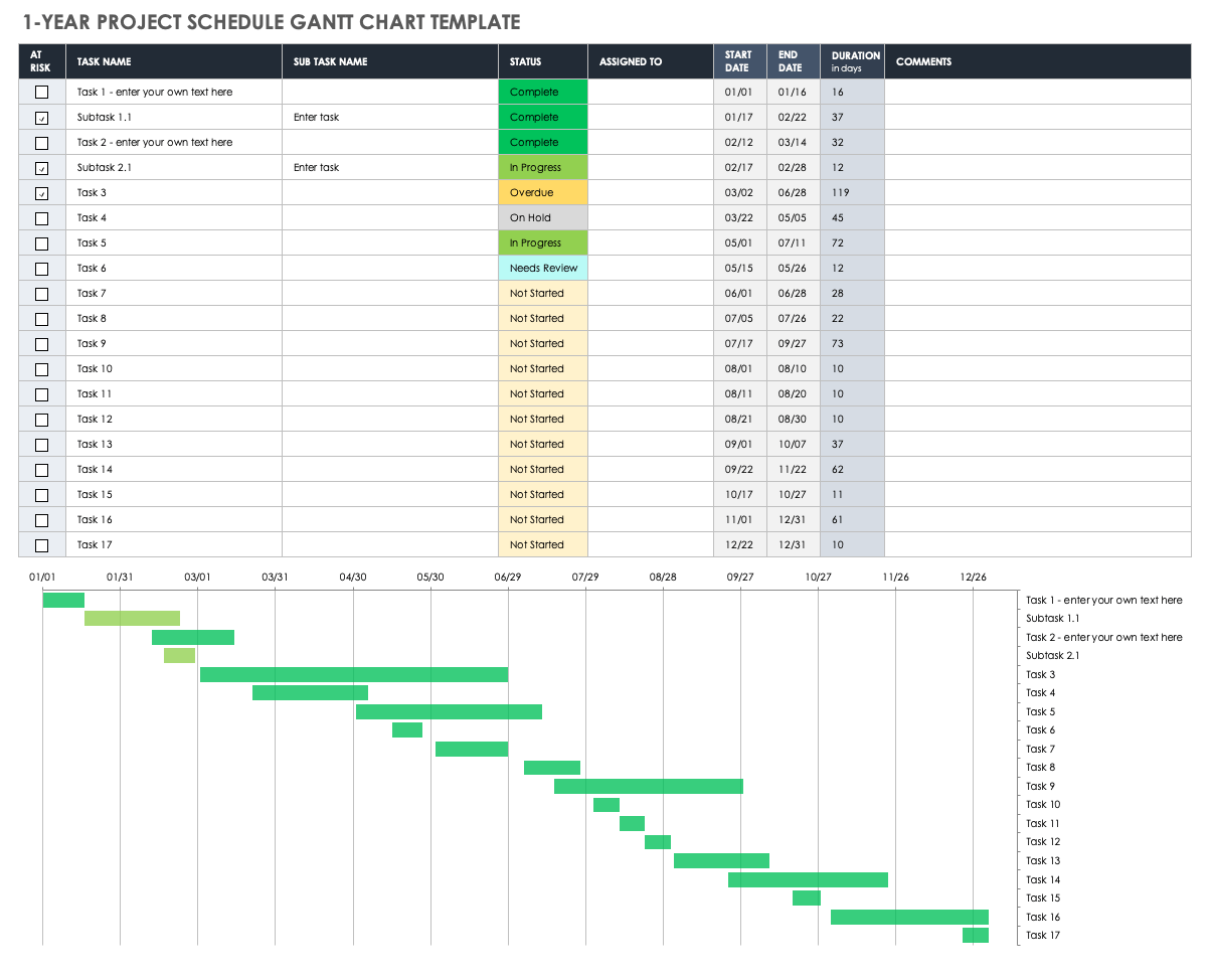 3 Easy Ways To Make A Gantt Chart Free Excel