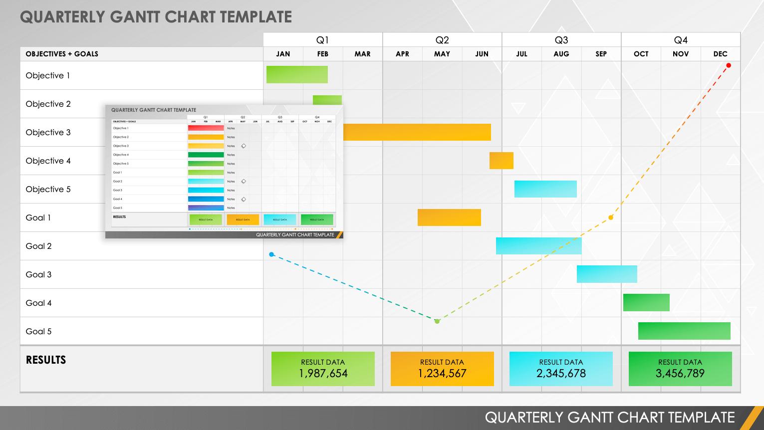 Free Powerpoint Gantt Chart Templates Smartsheet
