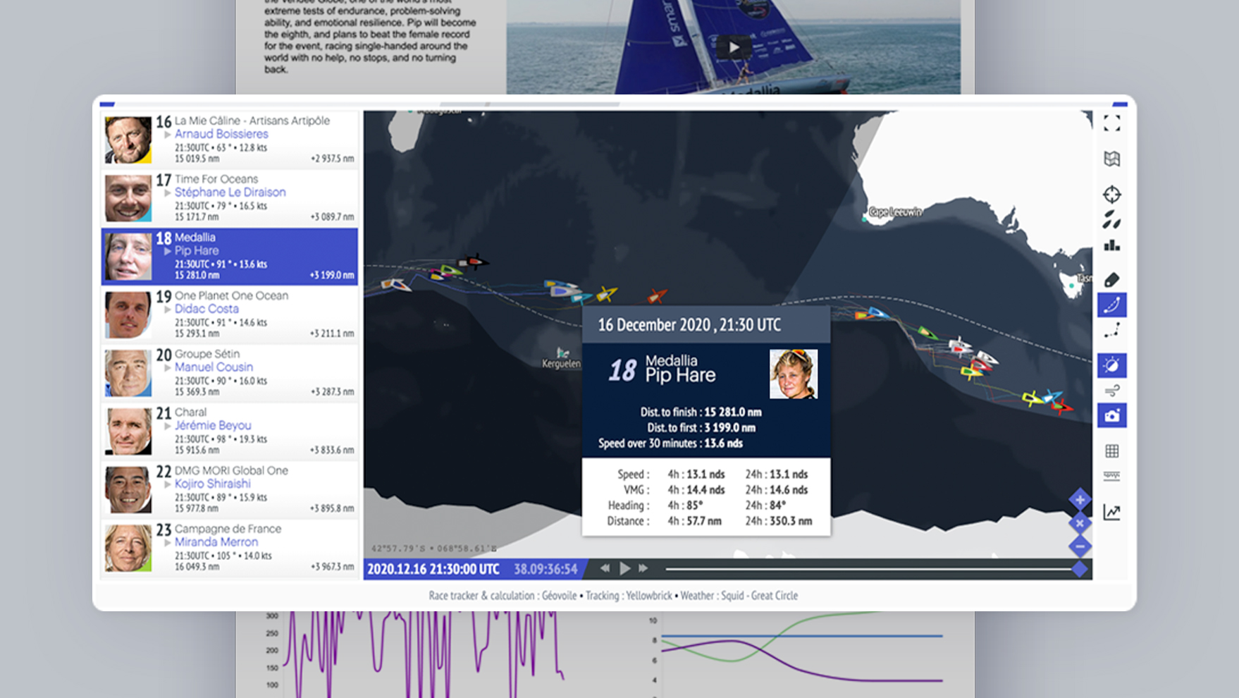 The Vendée Globe race map