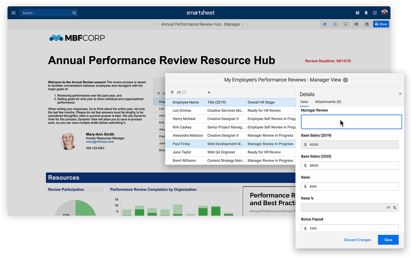 Dynamic View performance review example embedded in a Smartsheet dashboard
