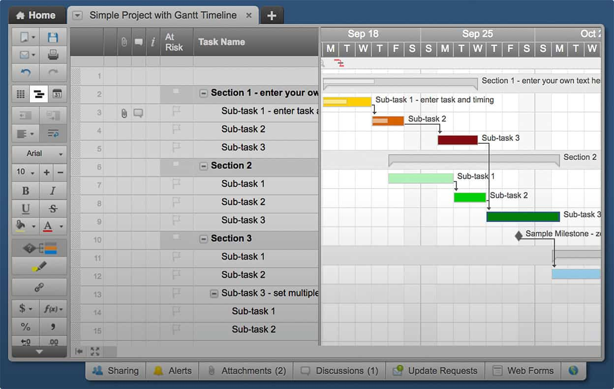 Choosing The Best Gantt Chart Template