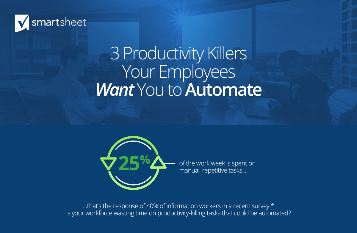 All About Business Process Automation | Smartsheet