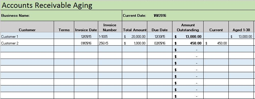 Free accounting templates in excel accountsreceivableaging1g flashek Choice Image