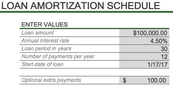 Amortization Excel | How To Create An Amortization Schedule Smartsheet