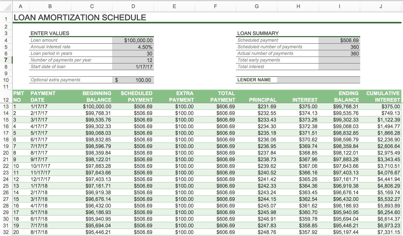 How to Create an Amortization Schedule | Smartsheet